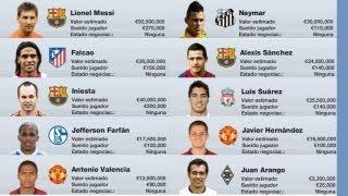 FIFA 13 Ranking: El Mejor Jugador de Tu Pais (EspaÑa, Argentina, Mexico, Chile, Colombia...)
