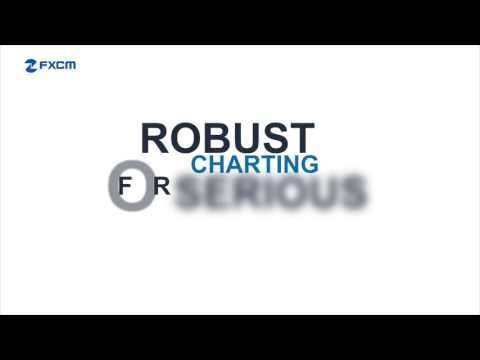 Trading Station Desktop | FXCM Trading Station Functionality