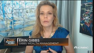 Gibbs: Many investors find large-cap growth valuations