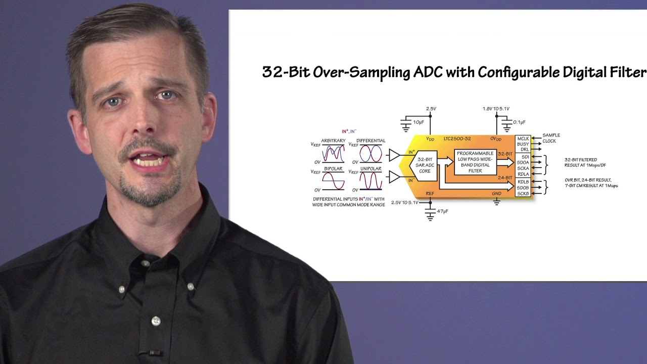 32 Bit Over-Sampling ADC with Configurable Digital Filter
