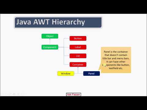 java-awt-hierarchy-|-java-awt-methods-|-introduction-to-java-awt-|-awt-component-|-hindi-tutorial-2