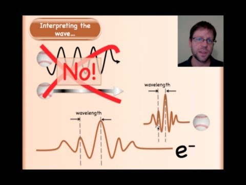 The Wave Behavior of Matter (Part 1 of 2 for Atomic Orbitals)