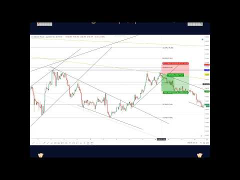 ????Forex Signals Trading Recap (April 14-19) ????   Learn to trade forex for beginners
