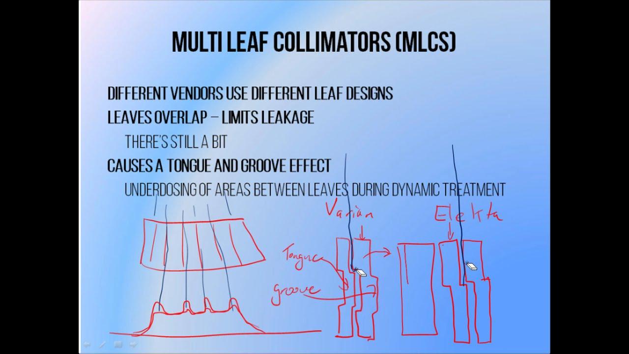 73  Multi Leaf Collimators MLC  YouTube