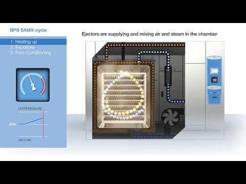 Autoclaves & Steam Sterilizers | STERIS Life Sciences
