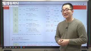 2021년 서울시 청원경찰 긴급입수 채용정보 공유