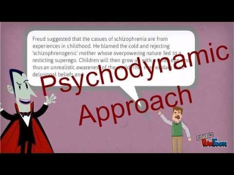 Psychodynamic Approach (abnormality) - Psychology AQA AS-Level