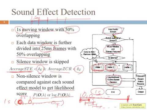 Multimedia Content Analysis -- 21_Audio Effects Detection