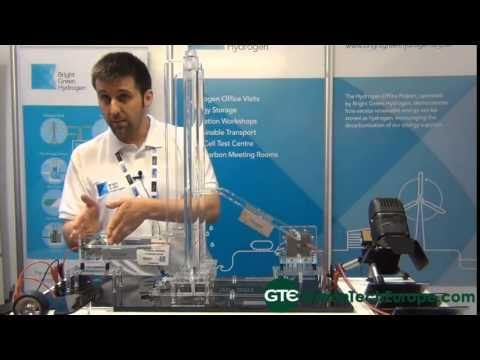 Bright Green Hydrogen Interview: Fuel cells demonstration