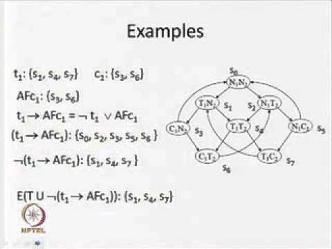 Mod-05 Lec-03 Model Checking Algorithms II