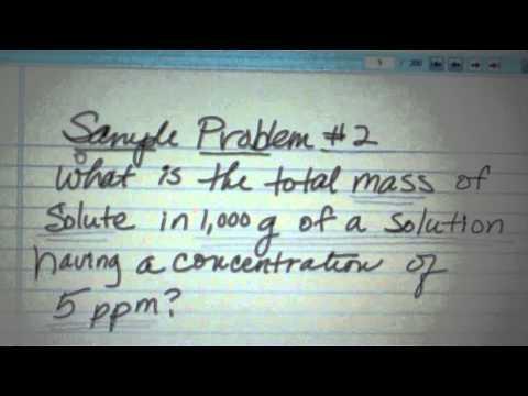 PPM (Parts per Million)
