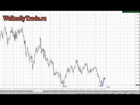 Курс золота онлайн, цена и стоимость в Сбербанке