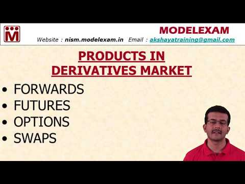 Types of Derivatives | Forwards, Futures, Options & Swaps