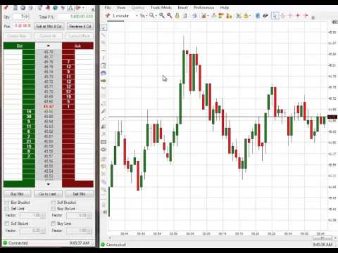 Emini S&P Trading With $5,680 Profit