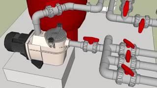 Havuz Pompaları Çalışma Sistemi