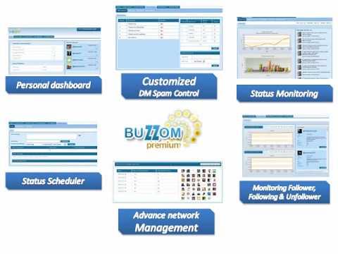 Social Media Marketing Solution (Twitter Marketing)