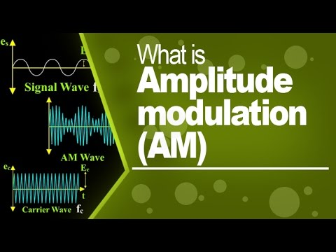 What is Amplitude modulation (AM)