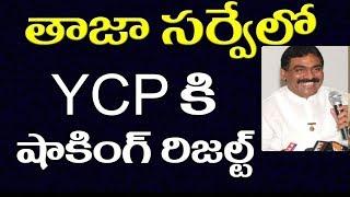 Lagadapati Rajagopal Latest Personal Survey on Andhra Pradesh 2019 General Election    2day 2morrow thumbnail