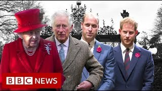 Royal talks on Harry and Meghan's future - BBC News