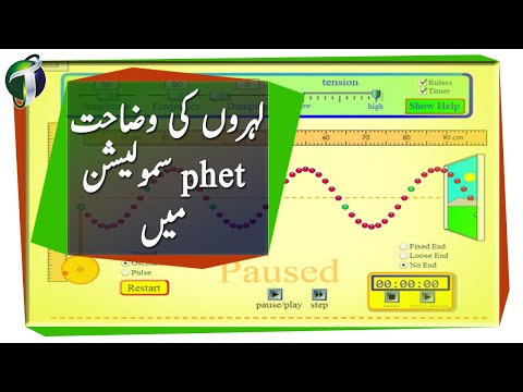 Waves Expalined with Phet Simulation – Takhti Online