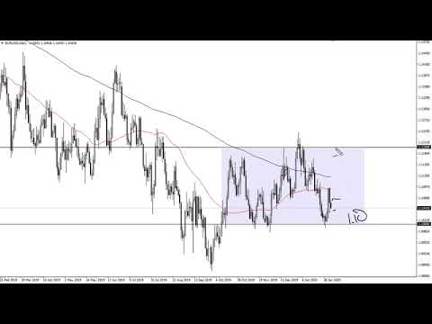 EUR/USD Technical Analysis for February 05, 2020 by FXEmpire