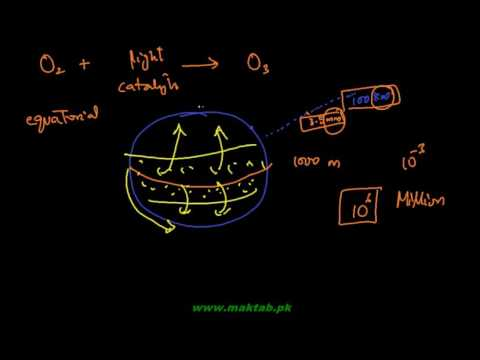 FSc Chemistry Book2, CH 16, LEC 5: Ozone Gas and Depletion o