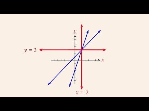 Algebra 38 - Why the Elimination Method Works
