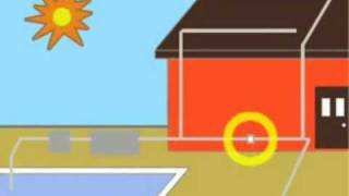 Repeat youtube video Solar Pool Heating Video - OnForce Solar, Inc in NY