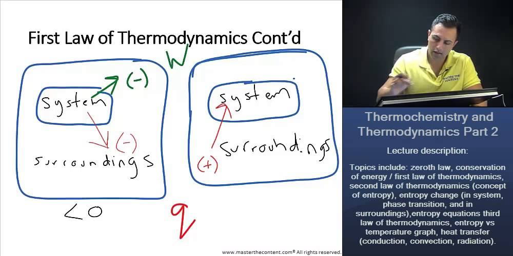 Mcat Conservation Of Energy Law First Law Of Thermodynamics