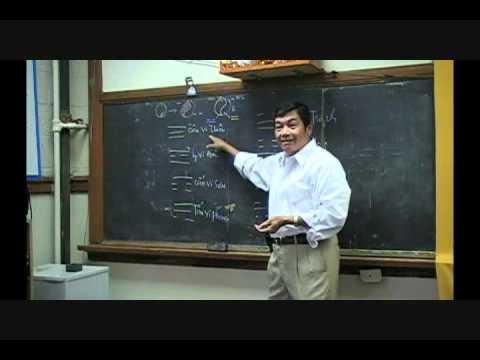 Bài Học Châm Cứu và Mạch Lý - Bài 2c.wmv