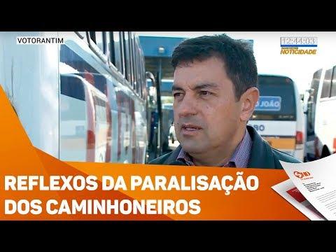 Reflexos da paralisação dos caminhoneiros - TV SOROCABA/SBT