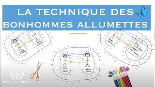 La technique des bonhommes allumettes (J.Martel)