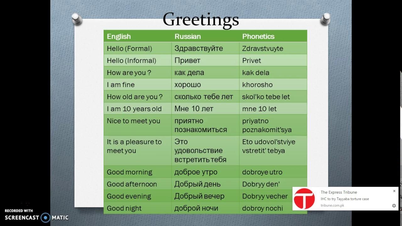 Basic russian greetings by vindhya seth youtube basic russian greetings by vindhya seth m4hsunfo