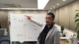 【山本太郎さんへのメッセージ】N国の立花孝志さんが「れいわ新選組」を分析したら……