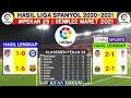 Hasil Liga Spanyol Tadi Malam | Sociedad vs Barcelona | Klasemen La Liga 2021 Terbaru | Bola