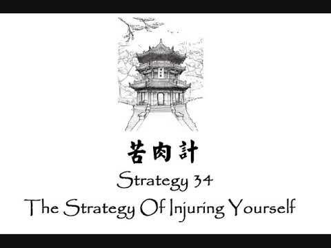 Strategy 34 The Strategy Of Injuring Yourself