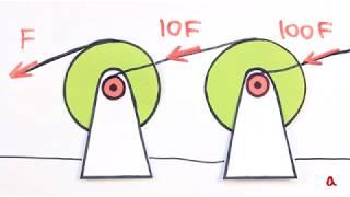 Урок физики для детей №4  Видео урок по школьной программе физики  Наука для детей глазами детей