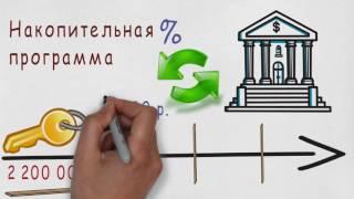 Квартира без кредитов, банков и ипотек 0%