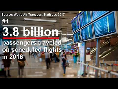 7 Interesting Facts About Air Transport in 2016