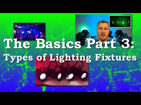 Types of Lighting Fixtures | The Basic (3)