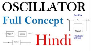Oscillator Basics in Hindi | ECCF lectures