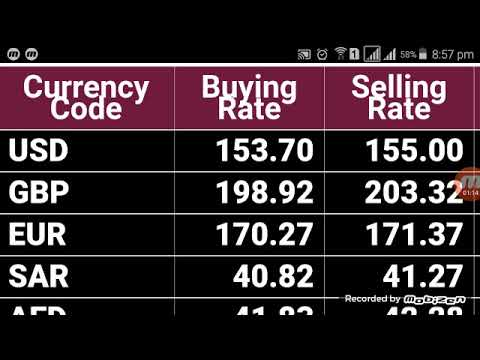 Currency Rates In Pakistan Today  today Saudi Riyal Euro Vs Dollar Exchange Rate