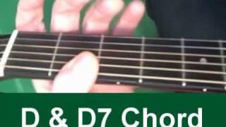 beginners guitar lessons - beginners guitar chords D