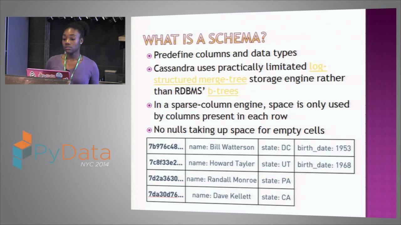 Image from Tobi Bosede - PyCassa Setting Up and Using Apache Cassandra with Python in Windows