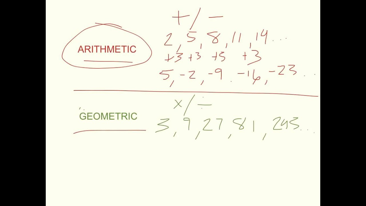 sequences geometric progression and sequence Series arithmetic and geometric progressions 13  in this lesson we shall discuss particular types of sequences called arithmetic sequence, geometric sequence and.