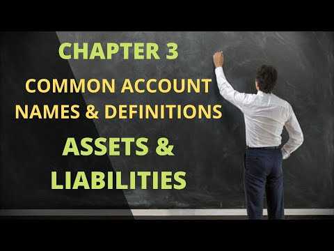 Chapter 3, Video 1, Transaction Analysis with Account Names