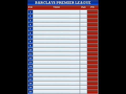 premier league predictions for the 2017/18 season