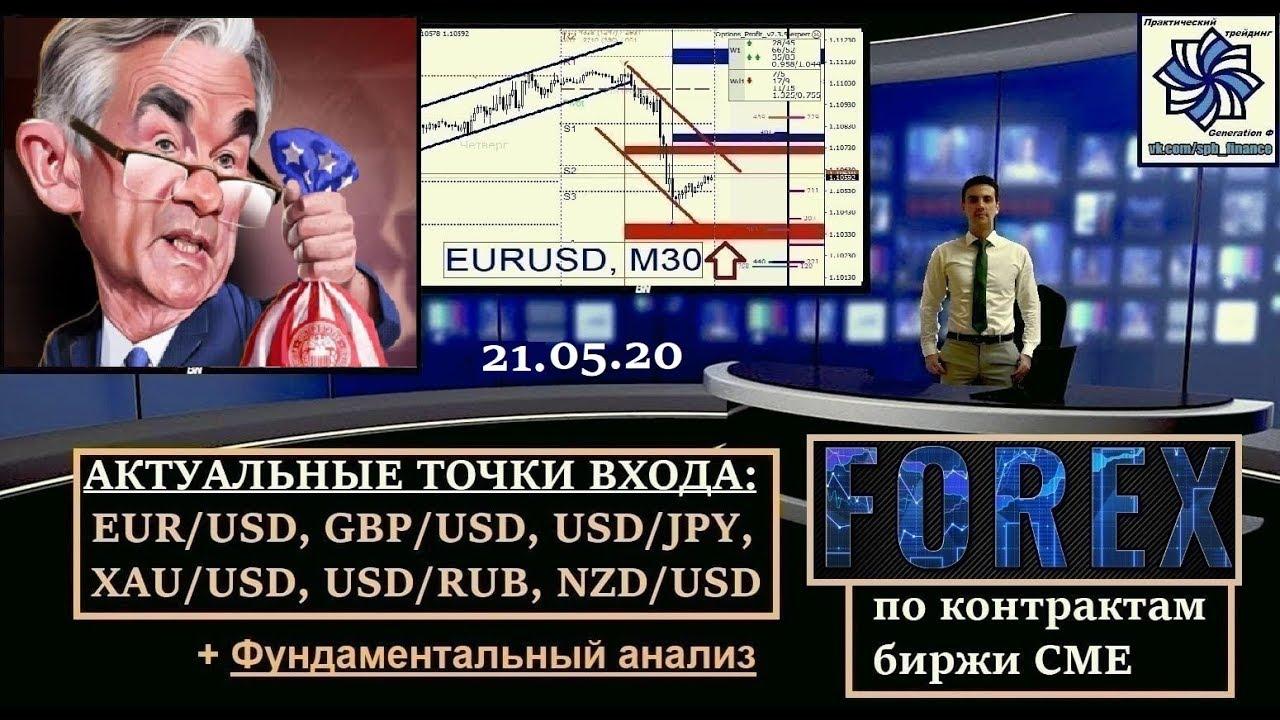 форекс онлайн график валют рубль доллар