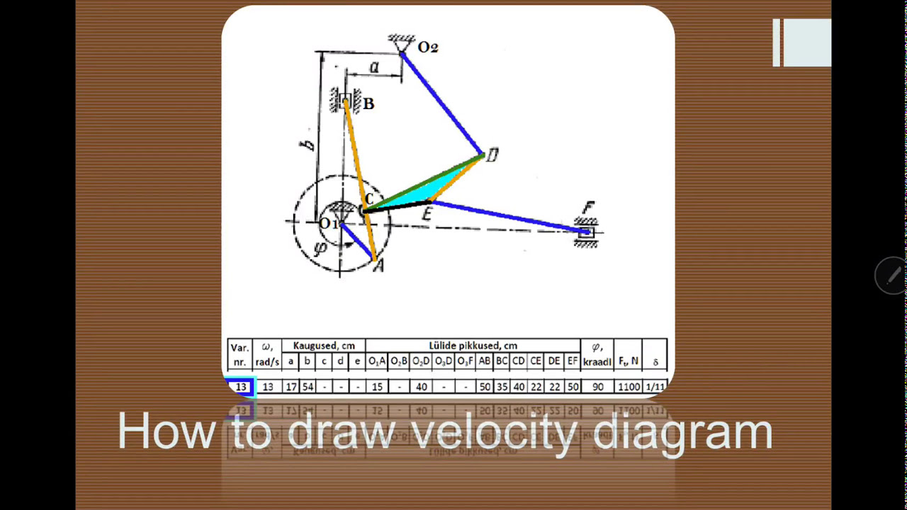 medium resolution of how to draw velocity diagram velocity analysis of complex mechanism