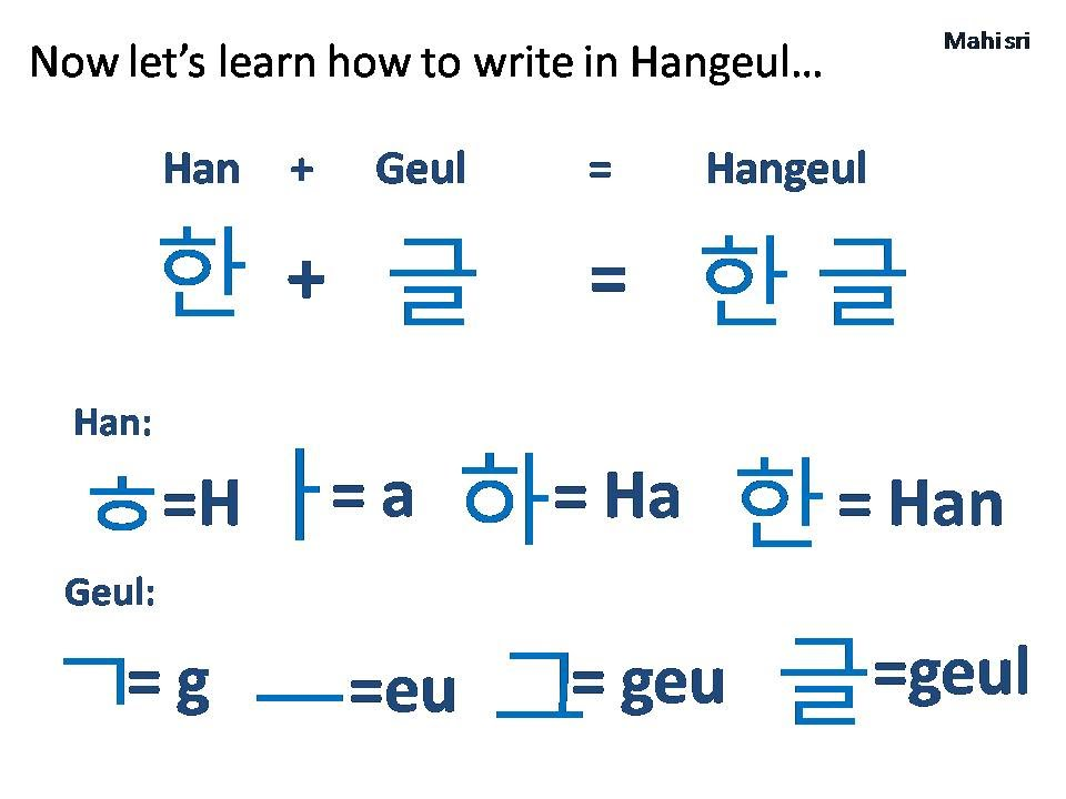 Write korean alphabet
